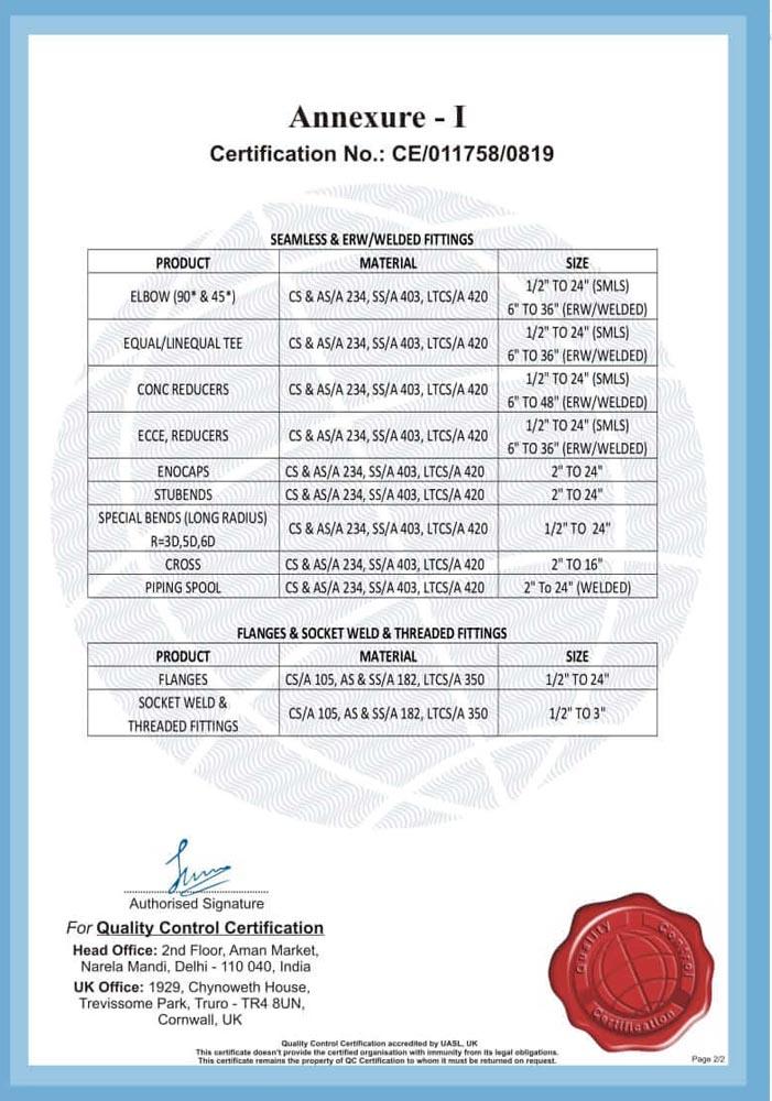 united-fordge-annexure-1-certificate